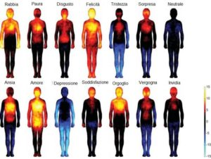 mappa emozioni